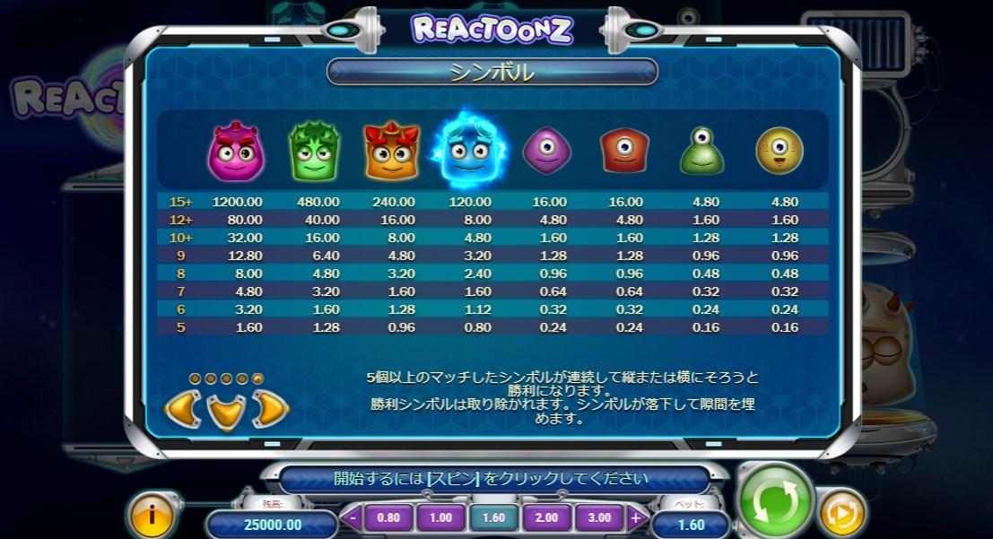 Reactoonz(リアクトゥーンズ)には8種類の通常シンボルが登場するよ!