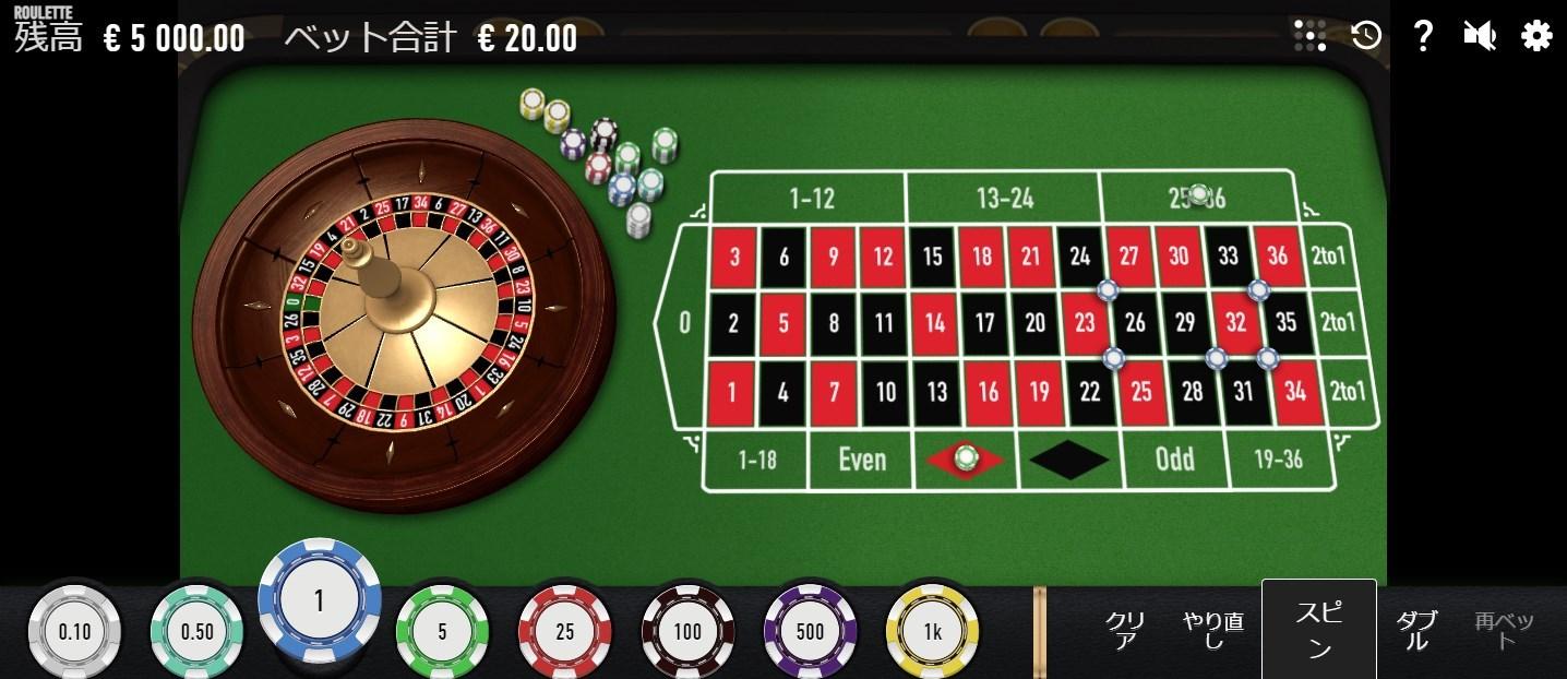 合計20ドルの金額を賭けてゲームをプレイ